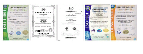 ISO9001/14001/18001